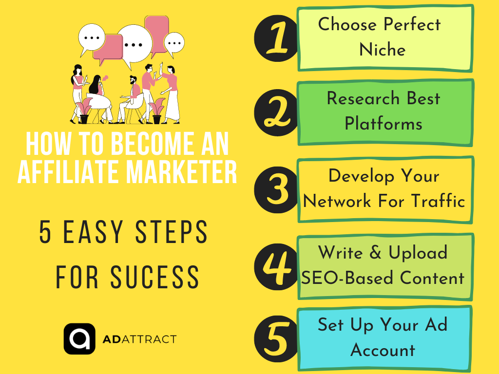 5 steps for how to become an Affiliate Marketer