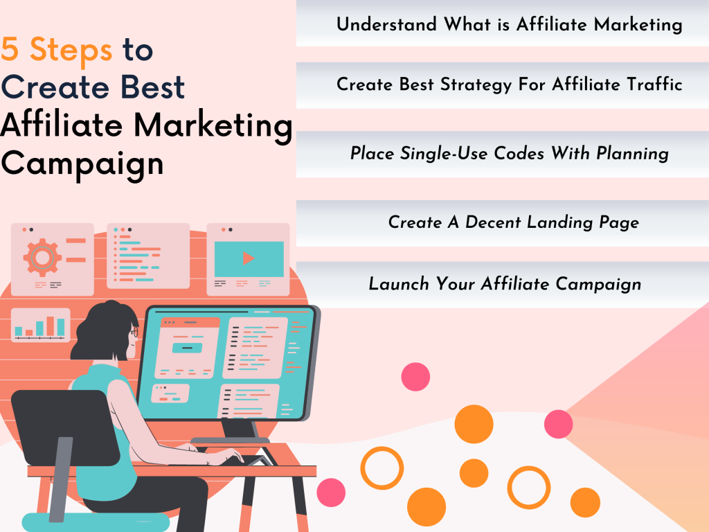 5 Steps to Create Best Affiliate Marketing Campaign