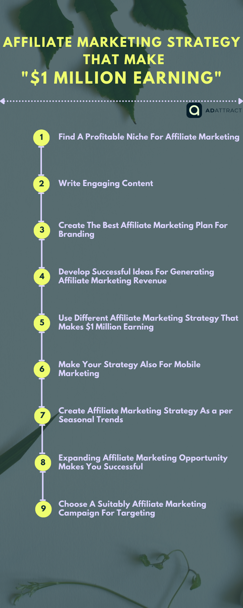 Steps For Affiliate Marketing Strategy