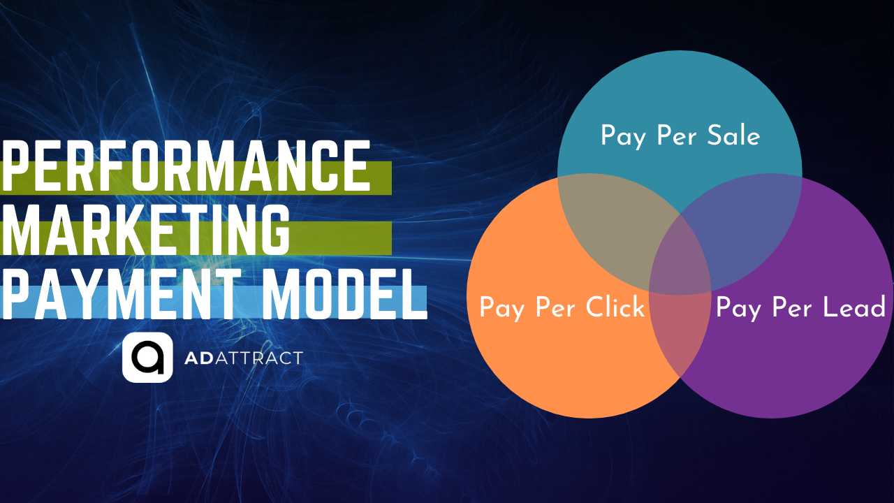 Performance Marketing Payment Model