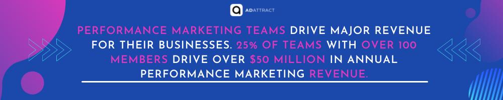 Marketing Statics