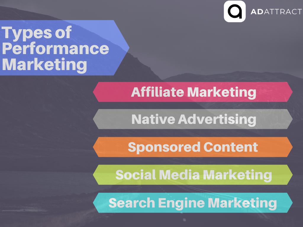Types of Performance Marketing
